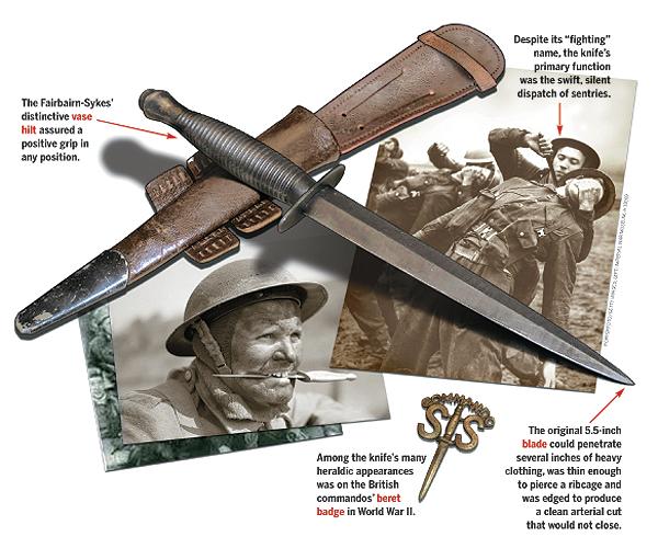 5 Best Fairbairn-Sykes Fighting Knife-Buyer Guide 2021